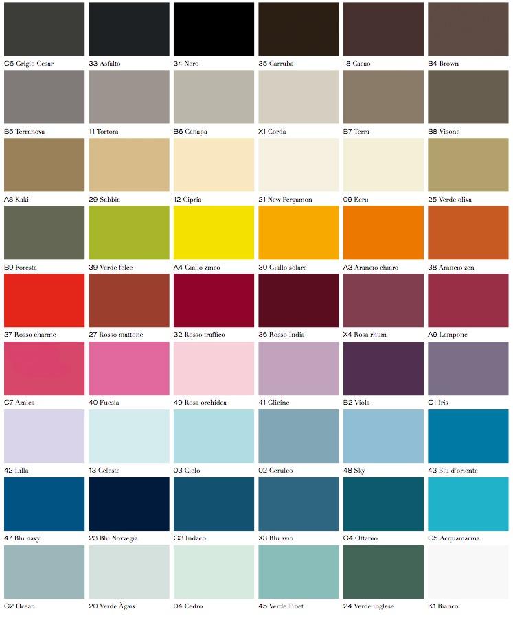 tabella colori pareti lg01 regardsdefemmes