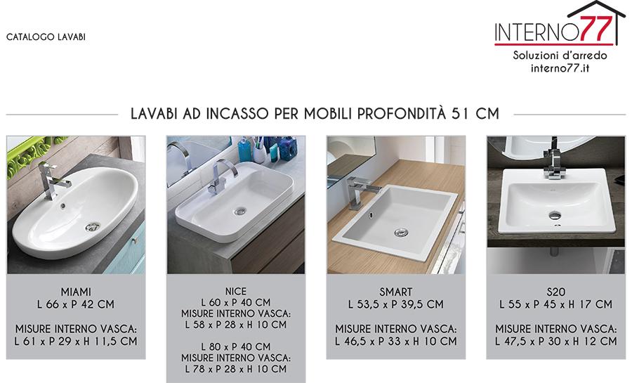 Mobili Bagno Profondit 40. Best Pavimento Grigio Una Scelta Di ...